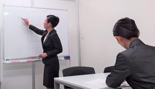 ソーシャルマナー1級対策講座[2]