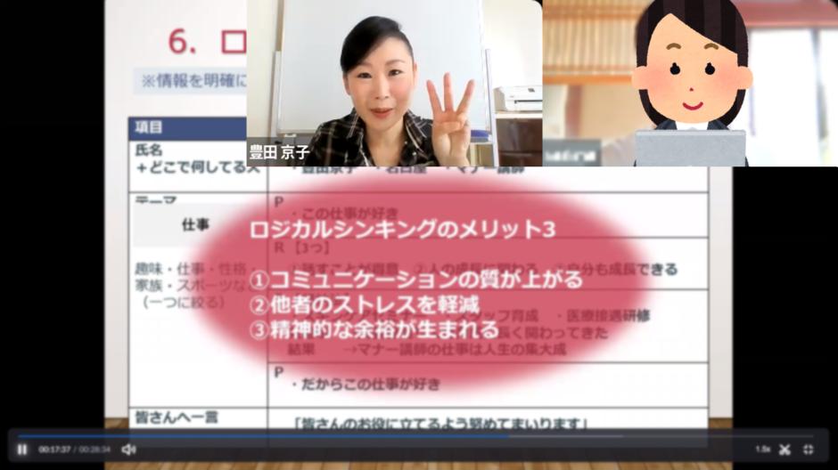 Be-QOLe ピンポイントロジカルシンキングオンラインレッスン豊田京子